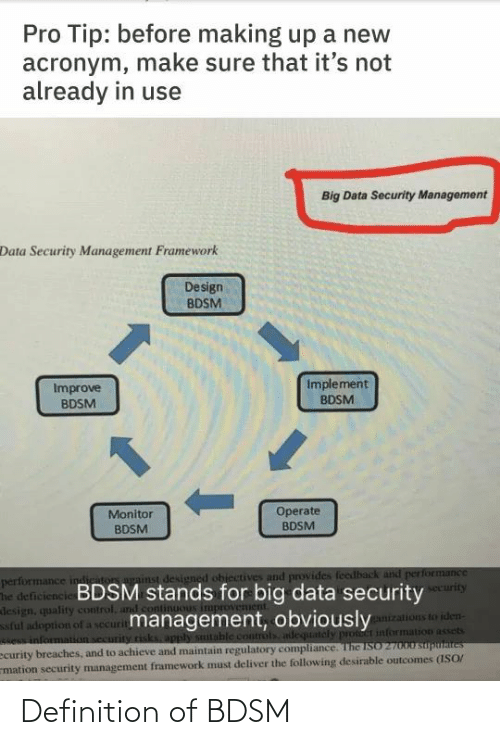 Acronym: Pro Tip: before making up a new  acronym, make sure that it's not  already in use  Big Data Security Management  Data Security Management Framework  Design  BDSM  Implement  Improve  BDSM  BDSM  1.  Operate  BDSM  Monitor  BDSM  performance indiriton against designed ohiectives and provides feedback and performance  The deficiencie BDSM stands for big data security  design, quality control, and cont  ful adoption of a securitmanagement, obviously  e information security risks, apply sutable controls adequately pront information assets  ecurity breaches, and to achieve and maintain regulatory compliance. The ISO 27000 suputaites  mation security management framework must deliver the following desirable outcomes (ISO/  security  ganizations to iden- Definition of BDSM