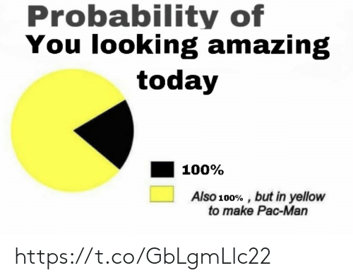 yellow: Probability of  You looking amazing  today  100%  Also 100% , but in yellow  to make Pac-Man https://t.co/GbLgmLlc22