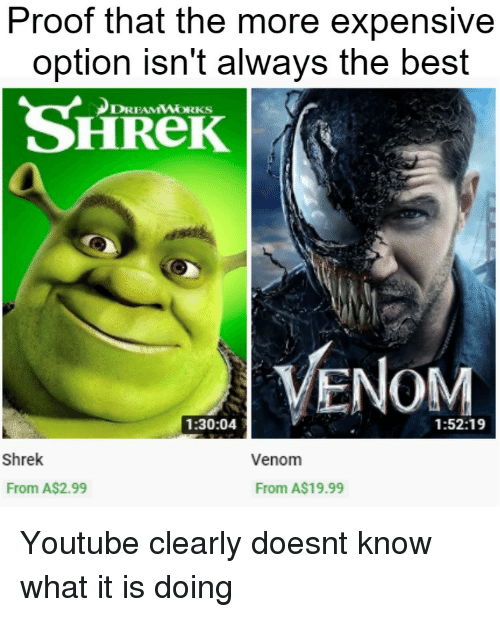Shrek, youtube.com, and Best: Proof that the more expensive  option isn't always the best  SHReK  DREAMWORKS  VENOM  1:30:04  1:52:19  Shrek  Venom  From A$2.99  From A$19.99 Youtube clearly doesnt know what it is doing
