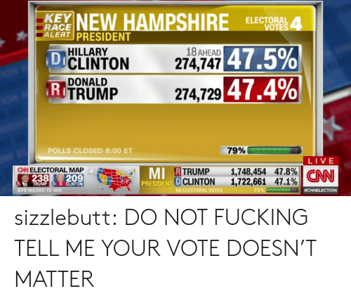 Fucking, Tumblr, and Blog: RACE NEW HAMPSHIRE ELECTORA4  ALERT PRESIDENT  KEY  VOTES  274,747 47.5%  274,729 47.4%  18AHEAD  HILLARY  DICLINTON  DONALD  R TRUMP  79%  POLLS CLOSED 8:00 ET  LIVE  MI RTRUMP  PRESIDENT DCLINTON  1,748,454 47.8%  1,722,661 47.1%  CAN ELECTORAL MAP  CN  238  TRUMP  209  CLINTON  73%  270 NEEDED TO WIN  16 ELECTORAL VOTES  CNNELECTION sizzlebutt:  DO NOT FUCKING TELL ME YOUR VOTE DOESN'T MATTER