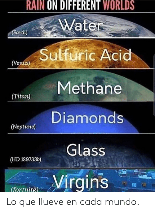 Earth, Neptune, and Rain: RAIN ON DIFFERENT WORLDS  Water  Earth)  Sulfuric Acid  (Venus)  Methane  (Titan)  Diamonds  (Neptune)  Glass  (HD 189733b)  Virgins  (fortnite) Lo que llueve en cada mundo.