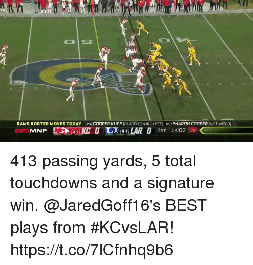 Memes, Best, and Rams: RAMS ROSTER MOVES TODAY WR COOPER KUPP [PLACED ON IR KNEE) WR PHAROH COOPER (ACTIVATED)  IST 14:02 29 413 passing yards, 5 total touchdowns and a signature win.  @JaredGoff16's BEST plays from #KCvsLAR! https://t.co/7lCfnhq9b6