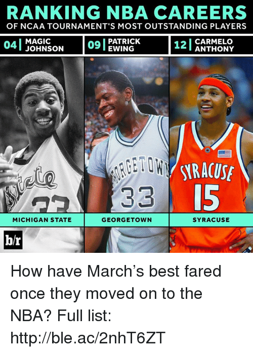 michigan state: RANKING NBA CAREERS  OF NCAA TOURNAMENT'S MOST OUTSTANDING PLAYERS  JOHNSON 09 PATRICK  EWING  121 CARMELO  04 33 15  SYRACUSE  MICHIGAN STATE  GEORGETOWN  br How have March's best fared once they moved on to the NBA?   Full list: http://ble.ac/2nhT6ZT