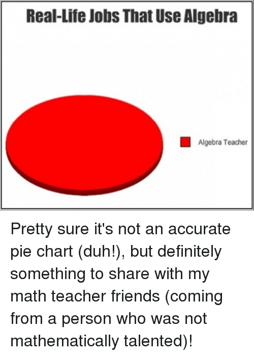pie chart: Real-Life Jobs That Use Algebra  Algebra Teacher Pretty sure it's not an accurate pie chart (duh!), but definitely something to share with my math teacher friends (coming from a person who was not mathematically talented)!