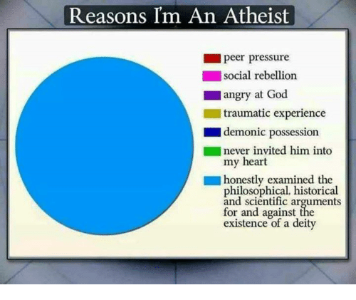Philosophically: Reasons I'm An Atheist  peer pressure  Social rebellion  angry at God  traumatic experience  demonic possession  never invited him into  my heart  honestly examined the  philosophical, historical  and scientific arguments  for and against the  existence of a deity
