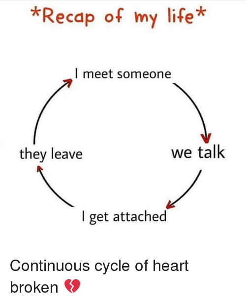 Life, Memes, and Heart: *Recap of my life*  l meet someone  7  they leave  we talk  I get attached Continuous cycle of heart broken 💔