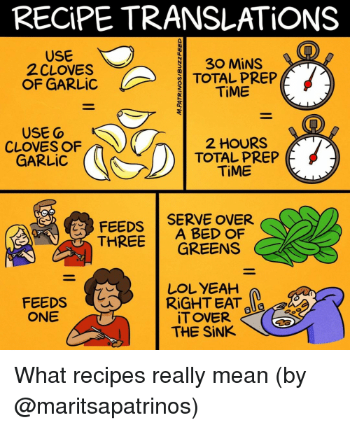 yeah right: RECİPE TRANSLATIONS  USE  2 CLOVES  OF GARLIC  30 MİNS  TOTAL PREP  TİME  USE O  CLOVES OF  GARLİC  2 HOURS  TOTAL PREP  TiME  FEEDS | SERVE OVER  THREE GREENS  8  2  A BED OF  FEEDS  ONE  LOL YEAH  RIGHT EAT  aug  THE SINK What recipes really mean (by @maritsapatrinos)