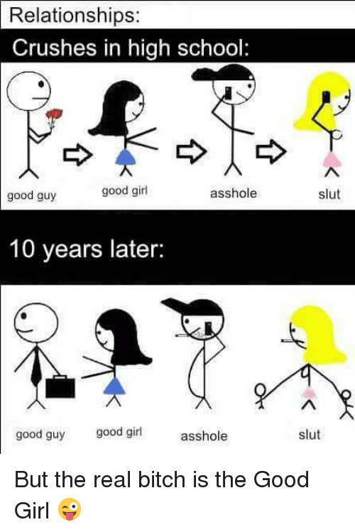 The Good Girl: Relationships  Crushes in high school:  good girl  asshole  good guy  10 years later:  good guy  good girl  asshole  slut  slut But the real bitch is the Good Girl 😜