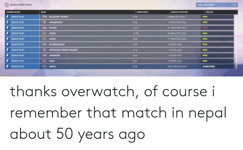 rialto: RESETS EVERY PATCH  ALL MODES  GAME MODE  DURATION  MAP  MATCH PLAYED  RESULT  QUICK PLAY  WIN  BLIZZARD WORLD  5:48  6 MINUTES AGO  WIN  QUICK PLAY  HANAMURA  5:34  14 MINUTES AGO  LOSS  QUICK PLAY  RIALTO  21 MINUTES AGO  10:27  QUICK PLAY  OASIS  WIN  13:02  34 MINUTES AGO  QUICK PLAY  WIN  OASIS  6:32  47 MINUTES AGO  QUICK PLAY  EICHENWALDE  WIN  5:48  1 HOUR AGO  QUICK PLAY  HORIZON LUNAR COLONY  WIN  3:13  1 HOUR AGO  QUICK PLAY  NUMBANI  3:40  1 HOUR AGO  WIN  QUICK PLAY  ILIOS  WIN  6:44  1 HOUR AGO  QUICK PLAY  2594 WEEKS AGO  UNDECIDED  NEPAL  6:28 thanks overwatch, of course i remember that match in nepal about 50 years ago