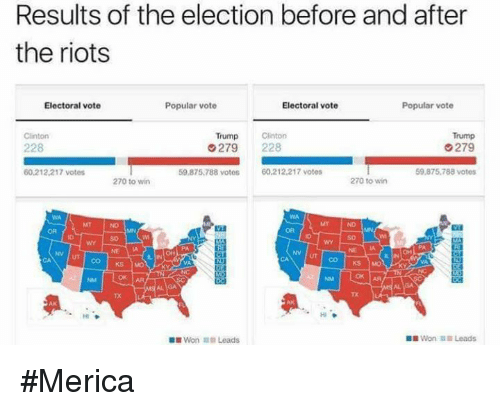 Trump Clinton: Results of the election before and after  the riots  Electoral vote  Popular vote  Electoral vote  Popular vote  Trump  Clinton  Trump Clinton  G279  228  G 279  228  59,875,788 votos  60,212,217 votes  59.875.788 votes  60.212.217 votes  270 to win  270 to win  AA  Won Leads  Won Leads #Merica