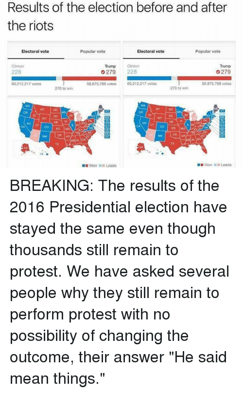 """Trump Clinton: Results of the election before and after  the riots  Electoral vote  Electoral vote  Popular vote  Popular vote  Trump  Clinton  Clinton  Trump  279  228  279  8 votos  60,212,217 votes  60.212 217 votes  59.875.788 votes  270 to win  270 to win  NV UT CO KS  Mot  Won In Leads  DIWon il Leads BREAKING: The results of the 2016 Presidential election have stayed the same even though thousands still remain to protest. We have asked several people why they still remain to perform protest with no possibility of changing the outcome, their answer """"He said mean things."""""""
