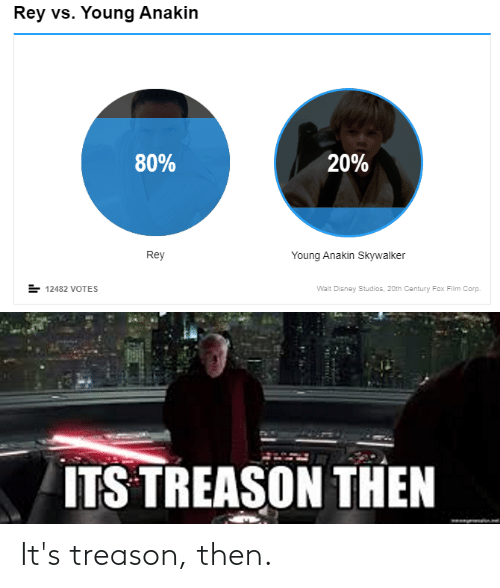Anakin Skywalker, Disney, and Rey: Rey vs. Young Anakin  80%  20%  Rey  Young Anakin Skywalker  E 12482 VOTES  Walt Disney Studios, 20th Century Fox Film Corp.  ITS TREASON THEN It's treason, then.