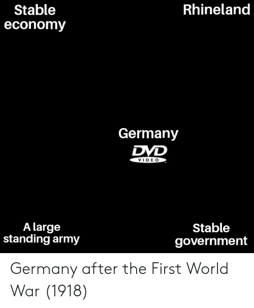 first world: Rhineland  Stable  economy  Germany  DVD  VIDE O  A large  standing army  Stable  government Germany after the First World War (1918)