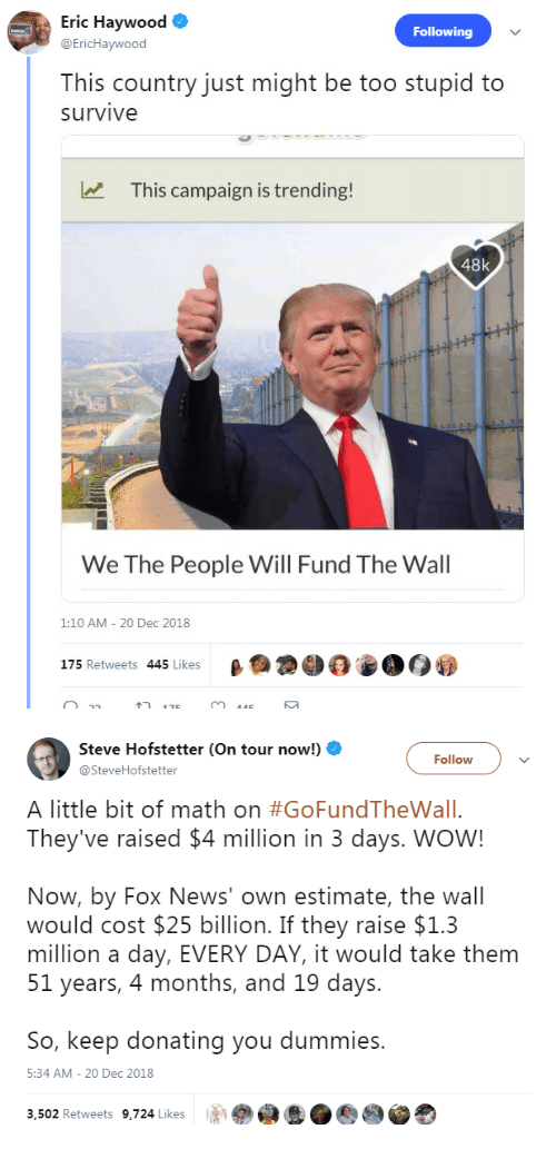 News, Wow, and Fox News: ric HaywoO  Following  @EricHaywood  This country just might be too stupid to  survive  This campaign is trending!  48k  We The People Will Fund The Wall  1:10 AM - 20 Dec 2018  175 Retweets 445 Likes   Steve Hofstetter (On tour now!)  @SteveHofstetter  Followv  A little bit of math on #GoFundTheWall.  They've raised $4 million in 3 days. WOW!  Now, by Fox News' own estimate, the wall  would cost $25 billion. If they raise $1.3  million a day, EVERY DAY, it would take them  51 years, 4 months, and 19 days.  So, keep donating you dummies.  5:34 AM- 20 Dec 2018  3,502 Retweets 9,724 Likes