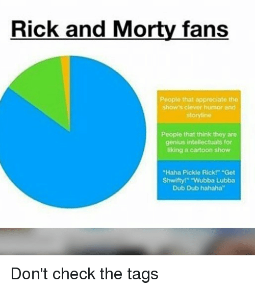 """humored: Rick and Morty fans  People that appreciate the  show's clever humor and  storyline  People that think they are  genius intellectuals for  liking a cartoon show  """"Haha Pickle Rick!"""" Get  Shwifty!"""" """"Wubba Lubba  Dub Dub hahaha"""" Don't check the tags"""