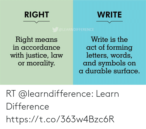 accordance: RIGHT  WRITE  @LEARNDIFFERENCE  Write is the  act of forming  letters, words,  and symbols on  a durable surface.  Right means  in accordance  with justice, law  or morality. RT @Iearndifference: Learn Difference https://t.co/363w4Bzc6R