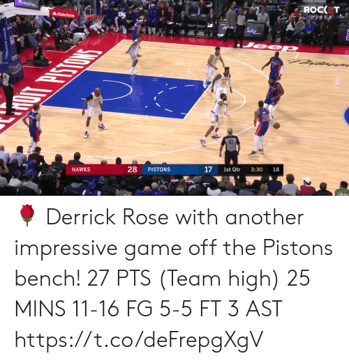 Statefarm: ROCK T  L asar  rena  PIBER  StateFarm  3ity  Jeep  51  18  17  3:30  1st Qtr  28  PISTONS  HAWKS 🌹 Derrick Rose with another impressive game off the Pistons bench!   27 PTS (Team high) 25 MINS  11-16 FG 5-5 FT 3 AST  https://t.co/deFrepgXgV