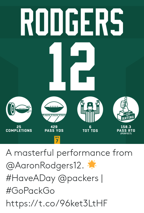 Rating: RODGERS  12  QB  RATING  25  COMPLETIONS  429  PASS YDS  158.3  PASS RTG  TOT TDS  [PERFECT)  WK  7 A masterful performance from @AaronRodgers12. 🌟 #HaveADay   @packers | #GoPackGo https://t.co/96ket3LtHF
