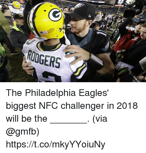 Challenger: RODGERS The Philadelphia Eagles' biggest NFC challenger in 2018 will be the _______.  (via @gmfb) https://t.co/mkyYYoiuNy