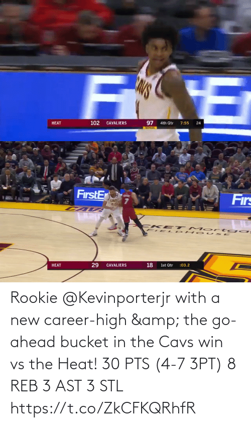cavs: Rookie @Kevinporterjr with a new career-high & the go-ahead bucket in the Cavs win vs the Heat!   30 PTS (4-7 3PT) 8 REB 3 AST 3 STL   https://t.co/ZkCFKQRhfR