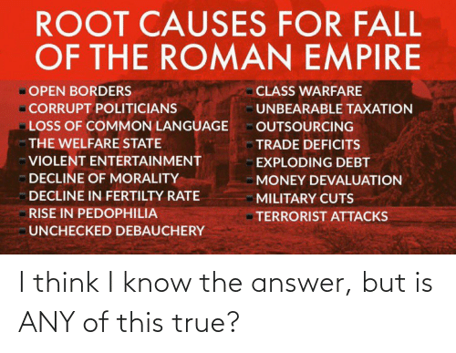 Corrupt: ROOT CAUSES FOR FALL  OF THE ROMAN EMPIRE  OPEN BORDERS  CLASS WARFARE  - UNBEARABLE TAXATION  CORRUPT POLITICIANS  LOSS OF COMMON LANGUAGE  OUTSOURCING  THE WELFARE STATE  TRADE DEFICITS  VIOLENT ENTERTAINMENT  EXPLODING DEBT  DECLINE OF MORALITY  MONEY DEVALUATION  DECLINE IN FERTILTY RATE  MILITARY CUTS  RISE IN PEDOPHILIA  TERRORIST ATTACKS  UNCHECKED DEBAUCHERY I think I know the answer, but is ANY of this true?
