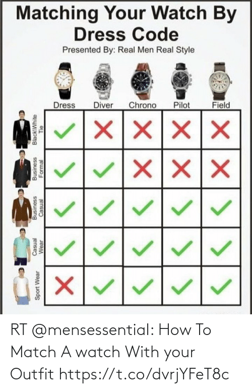 Match: RT @mensessentiaI: How To Match A watch With your Outfit https://t.co/dvrjYFeT8c