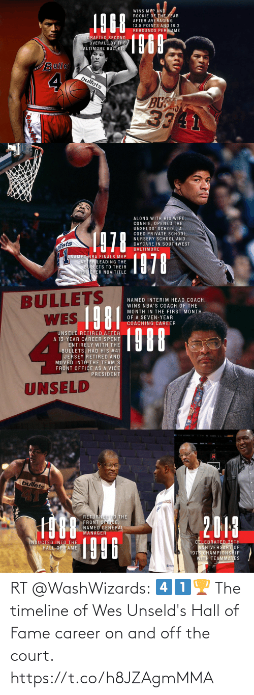 court: RT @WashWizards: 4️⃣1️⃣🏆  The timeline of Wes Unseld's Hall of Fame career on and off the court. https://t.co/h8JZAgmMMA
