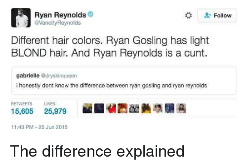 "Ryan Gosling: Ryan Reynolds  eVancityReynolds  "" Follow  Different hair colors. Ryan Gosling has light  BLOND hair. And Ryan Reynolds is a cunt.  gabrielle adryskinqueen  i honestly dont know the difference between ryan gosling and ryan reynolds  RETWEETS LIKES  15,605 25,979  11:43 PM-25 Jun 2015 The difference explained"