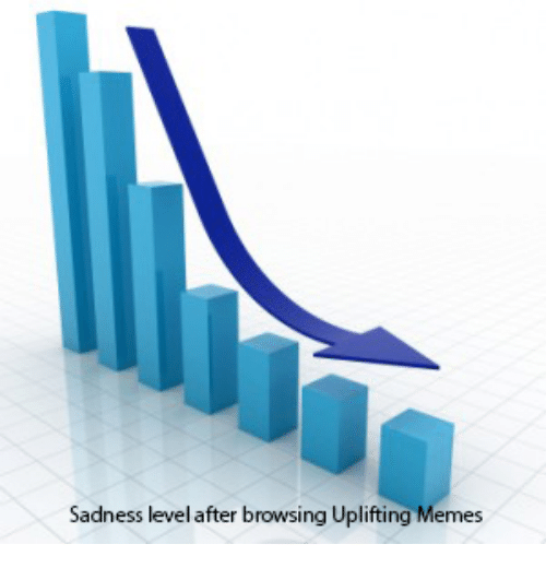 Uplifting Memes: Sadness level after browsing Uplifting Memes