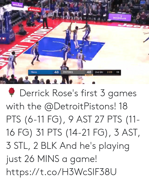 Jeep: sccanture  AStatefarm  accenture  JeeP  08  2:09  48 2nd Qtr  48 PISTONS  76ERS  BON 🌹 Derrick Rose's first 3 games with the @DetroitPistons!  18 PTS (6-11 FG), 9 AST 27 PTS (11-16 FG)  31 PTS (14-21 FG), 3 AST, 3 STL, 2 BLK  And he's playing just 26 MINS a game!  https://t.co/H3WcSIF38U