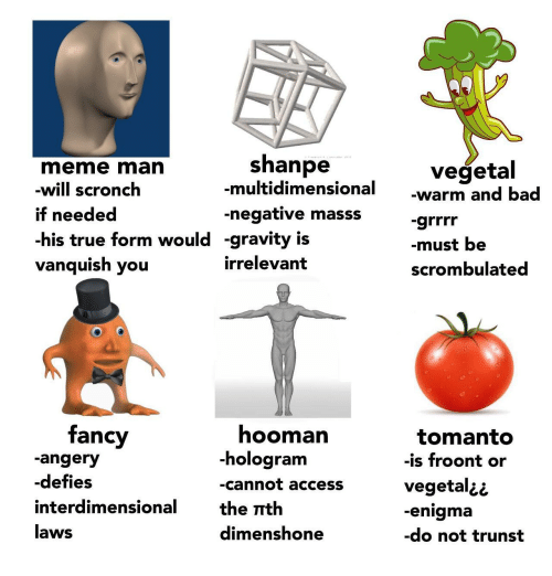 enigma: shanpe  -multidimensional -warm and bad  -negative masss  meme man  vegetal  t needed  -his true form would -gravity is  vanquish you  must be  scrombulated  irrelevant  hoomarn  -nologran  -cannot access  the rth  dimenshone  Tancy  -angery  -defies  interdimensional  aws  tomanto  -is froont or  vegetal¿¿  -enigma  -do not trunst