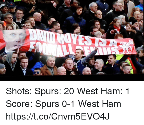 west ham: Shots:   Spurs: 20 West Ham: 1  Score:  Spurs 0-1 West Ham https://t.co/Cnvm5EVO4J