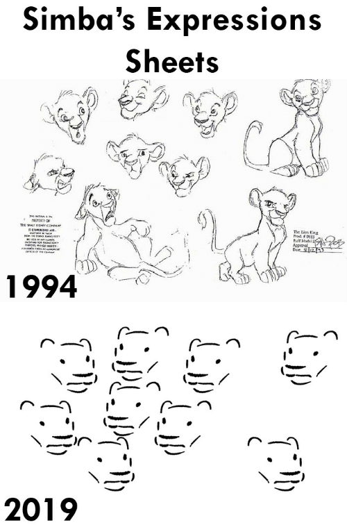The Lion King, Lion, and Lion King: Simba's Expressions  Sheets   The Lion King  Pult Model  Approva  1994   2019