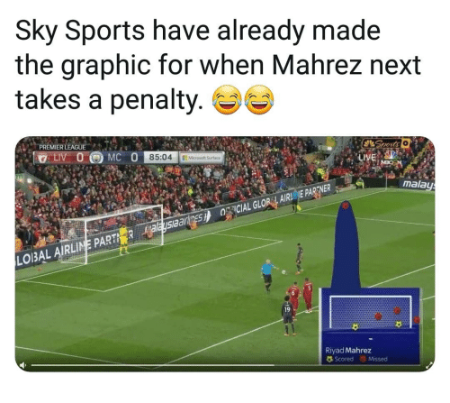 Memes, Premier League, and Sports: Sky Sports have already made  the araphic for when Mahrez next  takes a penalty.  PREMIER LEAGUE  85:04 Micoso  mala  LOIBAL AIRLINE PART  19  Riyad Mahrez  Scored Missed