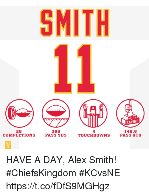 coeds: SMITH  QB  RATING  28  COMPLETIONS  368  PASS YDS  4  TOUCHDOWNS  148.6  PASS RTG  WK  1 HAVE A DAY, Alex Smith! #ChiefsKingdom #KCvsNE https://t.co/fDfS9MGHgz