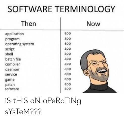 operating system: SOFTWARE TERMINOLOGY  Then  Now  application  program  operating system  script  shell  batch file  compiler  daemon  service  game  patch  app  app  app  app  app  app  app  app  app  app  app  app  software iS tHiS aN oPeRaTiNg sYsTeM???