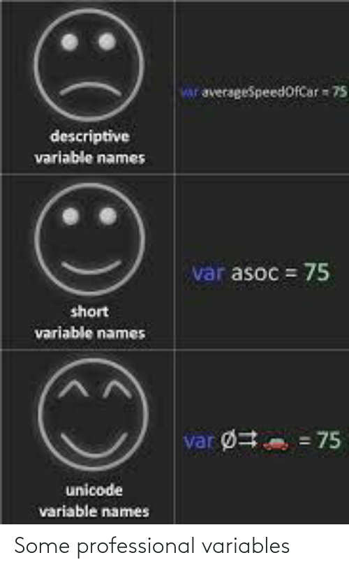 professional: Some professional variables
