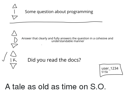 Time, Old, and Programming: | Some question about programming  Answer that clearly and fully answers the question in a cohesive and  understandable manner  IK  Did you read the docs?  user_1234  515k A tale as old as time on S.O.