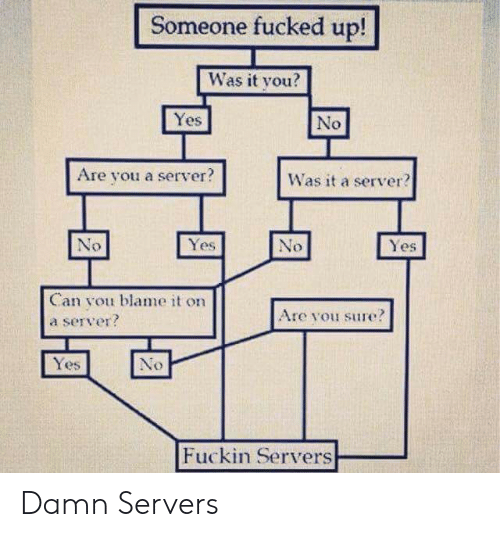 Yes, Server, and Can: Someone fucked up!  Was it vou?  Yes  No  Are vou a server  Was it a server?  Yes  No  Yes  Can vou blame it on  a server?  Are you sure?  es  Fuckin Servers Damn Servers