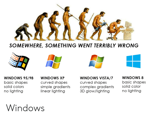 Windows Flag Meme: SOMEWHERE, SOMETHING WENT TERRIBLY WRONG  WINDOWS 8  WINDOWS VISTA/7  curved shapes  complex gradients  3D glow/lighting  WINDOWS 95/98WINDOWS XP  curved shapes  simple gradients  linear lighting  basic shapes  basic shapes  solid colors  solid color  no lighting  no lighting Windows