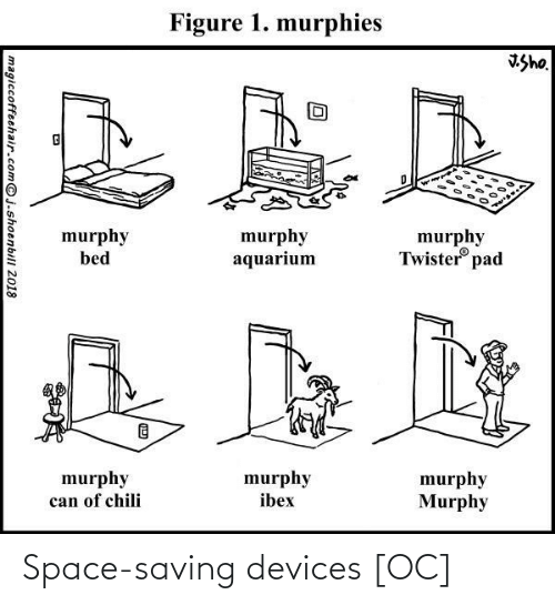 Devices: Space-saving devices [OC]