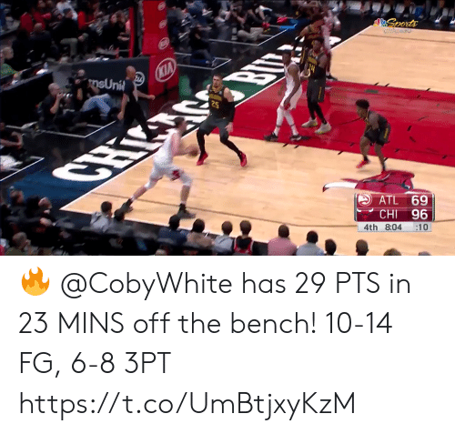 bench: Sports  CWAGG  CKIA  msUnit  25  CHIC  ATL 69  CHI 96  4th 8:04  :10 🔥 @CobyWhite has 29 PTS in 23 MINS off the bench!  10-14 FG, 6-8 3PT  https://t.co/UmBtjxyKzM