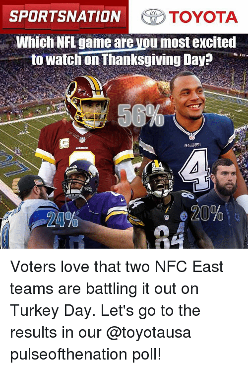 Thanksgiving Day: SPORTSNATION  TOYOTA  Which NFL game are Mou most excited  to Watchon Thanksgiving Day?  620% Voters love that two NFC East teams are battling it out on Turkey Day. Let's go to the results in our @toyotausa pulseofthenation poll!