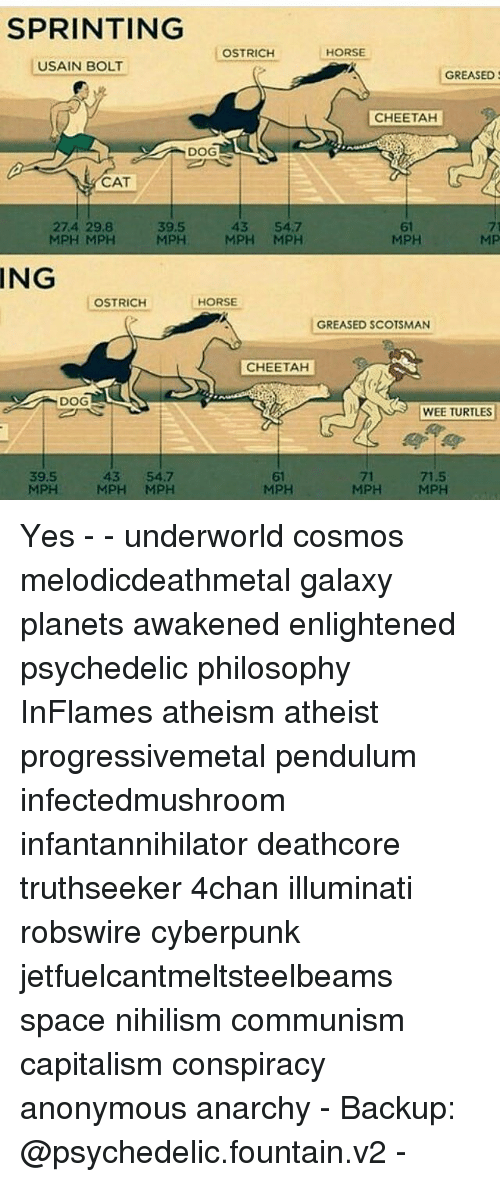 pendulum: SPRINTING  OSTRICH  HORSE  USAIN BOLT  GREASED  CHEETAH  DOG  CAT  27.4 29.8  39,5  43 54.7  MPH  MPH MPH  MPH  MPH MPH  MP  ING  HORSE  OSTRICH  GREASED SCOTSMAN  CHEETAH  WEE TURTLES  39.5  43 54.7  MPH  MPH  MPH  MPH  MPH MPH Yes - - underworld cosmos melodicdeathmetal galaxy planets awakened enlightened psychedelic philosophy InFlames atheism atheist progressivemetal pendulum infectedmushroom infantannihilator deathcore truthseeker 4chan illuminati robswire cyberpunk jetfuelcantmeltsteelbeams space nihilism communism capitalism conspiracy anonymous anarchy - Backup: @psychedelic.fountain.v2 -
