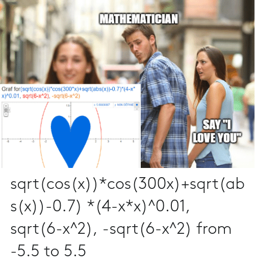 X X: sqrt(cos(x))*cos(300x)+sqrt(abs(x))-0.7) *(4-x*x)^0.01, sqrt(6-x^2), -sqrt(6-x^2) from -5.5 to 5.5