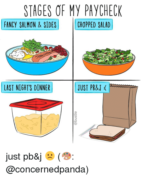 fanciness: STAGES OF My PAYCHECK  CHOPPED SALAD  FANCY SALMON & SIDES  LAST NIGHT'S DINNER  JUST PB&J just pb&j ☹️ (🎨: @concernedpanda)