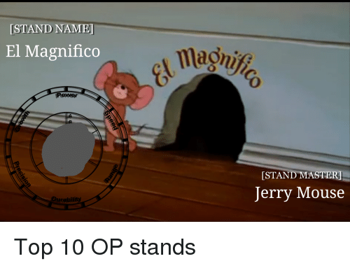 Jerry Mouse: [STAND NAME  ISTAND NAME  El Magnifico  Power  [STAND MASTER]  Jerry Mouse  Durability