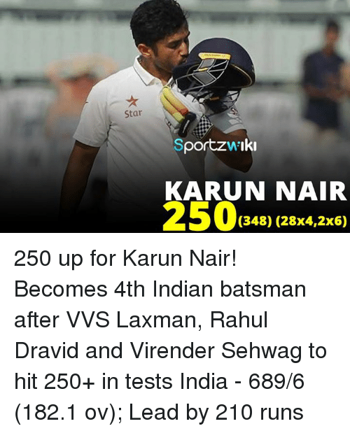 Karun Nair: Star  Sportzw Iki  KARUN NAIR  (348) (28x4,2x6) 250 up for Karun Nair! Becomes 4th Indian batsman after VVS Laxman, Rahul Dravid and Virender Sehwag to hit 250+ in tests  India - 689/6 (182.1 ov); Lead by 210 runs