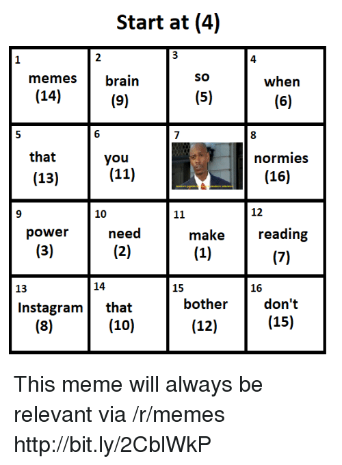 Instagram, Meme, and Memes: Start at (4)  2  4  memes brain  SO  when  (14)  6  that  you  normies  (16)  (13)  10  12  power  need  make  reading  13  14  15  16  don't  15)  Instagram that  bother  (10)  (12) This meme will always be relevant via /r/memes http://bit.ly/2CblWkP