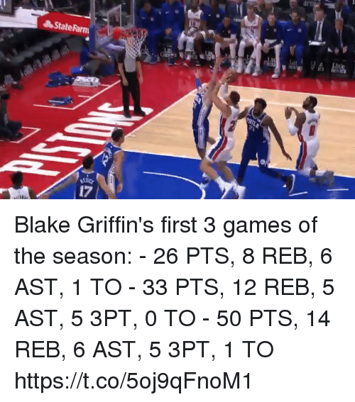 Statefarm: StateFarm  17 Blake Griffin's first 3 games of the season:  - 26 PTS, 8 REB, 6 AST, 1 TO - 33 PTS, 12 REB, 5 AST, 5 3PT, 0 TO - 50 PTS, 14 REB, 6 AST, 5 3PT, 1 TO  https://t.co/5oj9qFnoM1